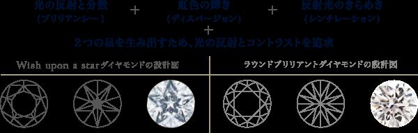 2つの星を生み出す光と反射のコントラスト
